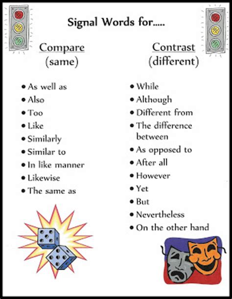 Planning sheet for compare contrast essay doc